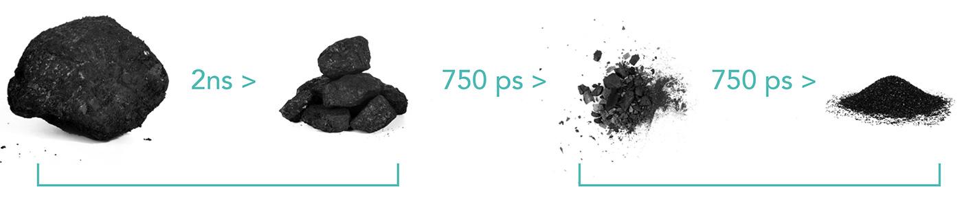 Particelle di pigmento, inchiostro, che disintegrato dal laser a picosecondi